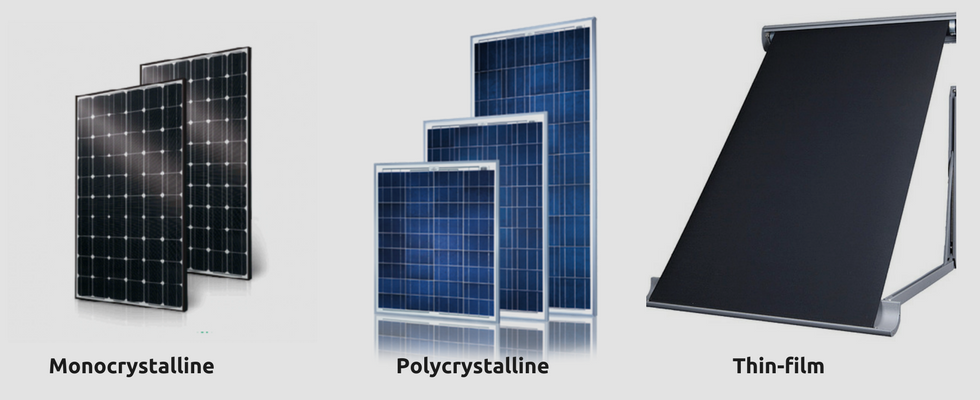 Choosing the Right Solar Panel for Your Rooftop