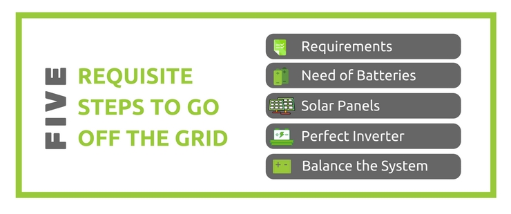 5 Essential Steps for Procuring Off-Grid Solar Solutions